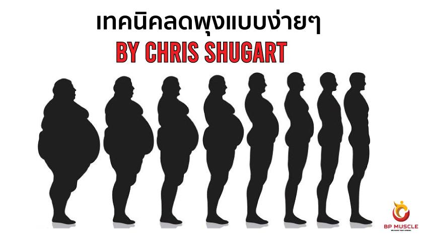 เทคนิดลดพุงแบบง่ายๆ by Chris Shugart